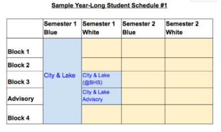 sample schedule 1