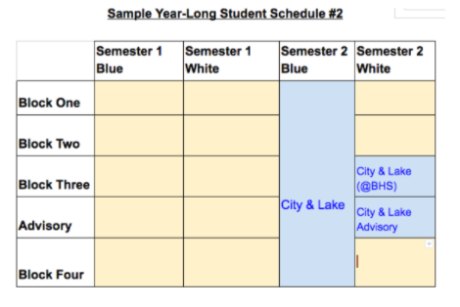 sample schedule 2