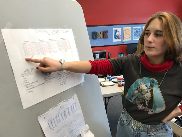 Student points at data chart about complaints made in a week